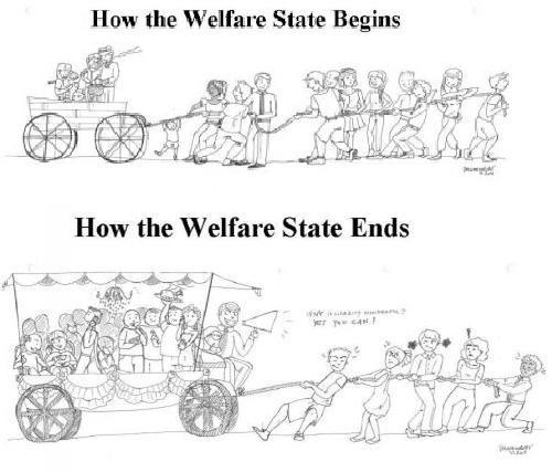welfare-state-charge